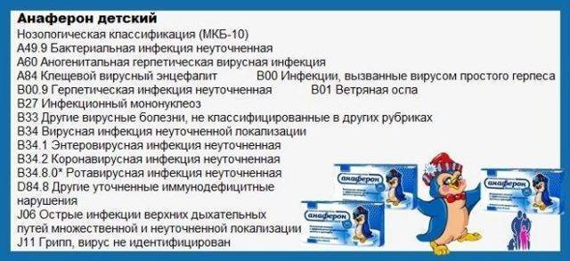 Анаферон детский при профилактике клещевого энцефалита