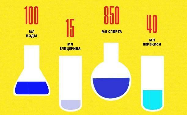 Как сделать антисептик для рук дома: 6 рецептов санитайзера