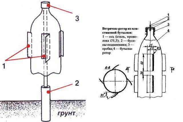 Как сделать отпугиватель кротов из пластиковых бутылок своими руками