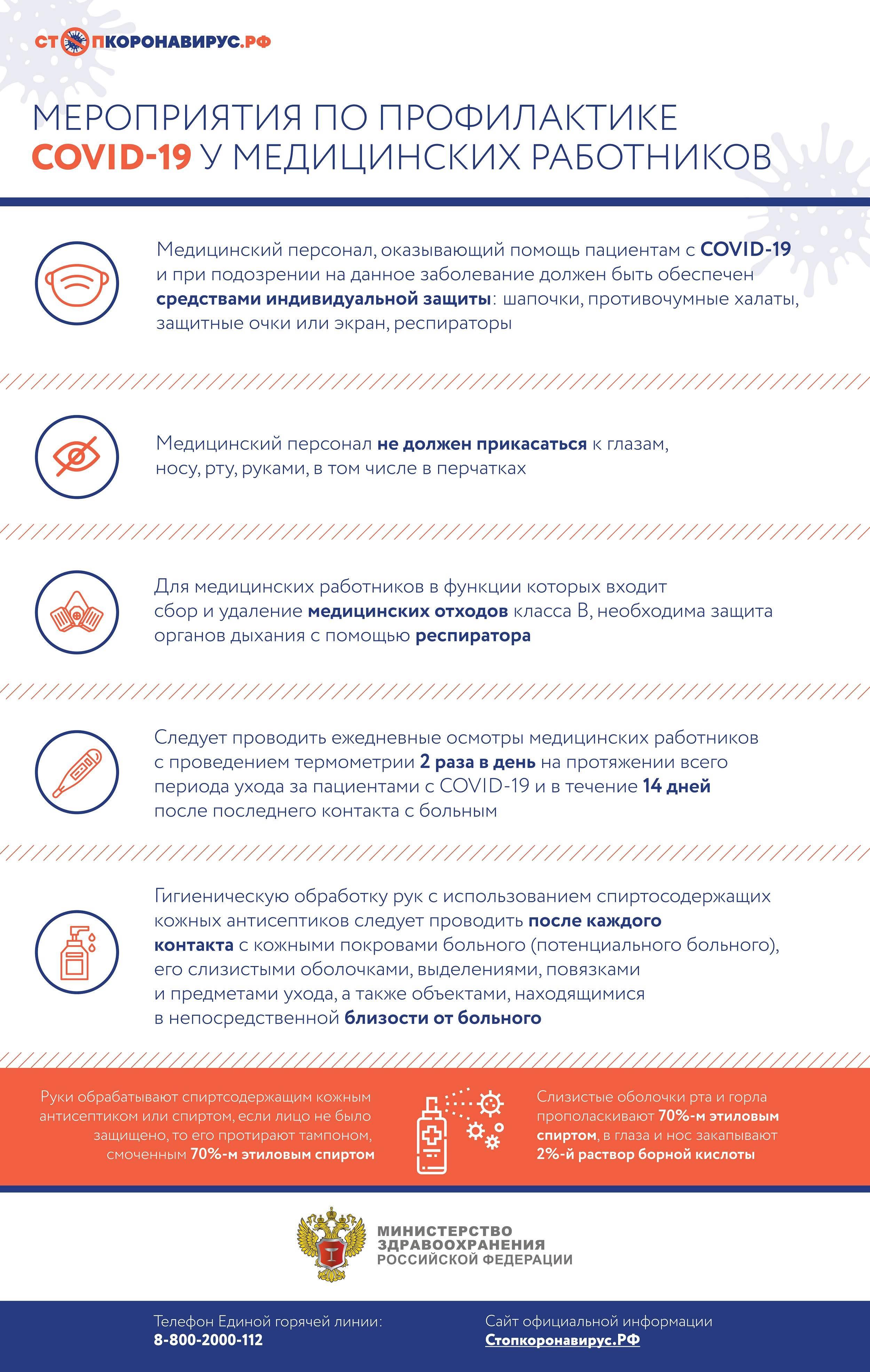 Исследование клеща на возбудителей 4-х инфекций: клещевой энцефалит, боррелиоз, анаплазмоз, эрлихиоз