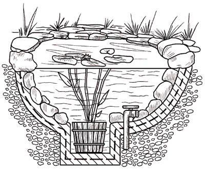 Обработка дачного участка от клещей - как бороться с клещом в саду, в огороде