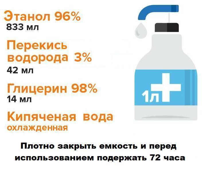 Гель антисептик для рук – купить в аптеке или интернет магазине, как приготовить самостоятельно в домашних условиях
