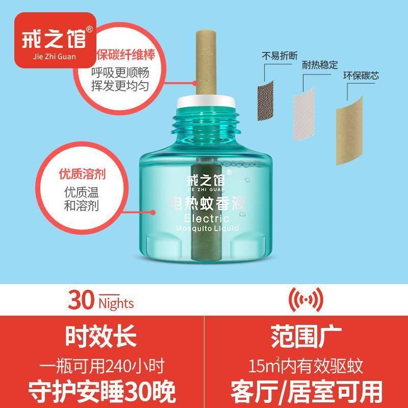 Укусы комаров при беременности: опасность и меры предосторожности