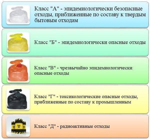 Вакцинация против энцефалитного клеща