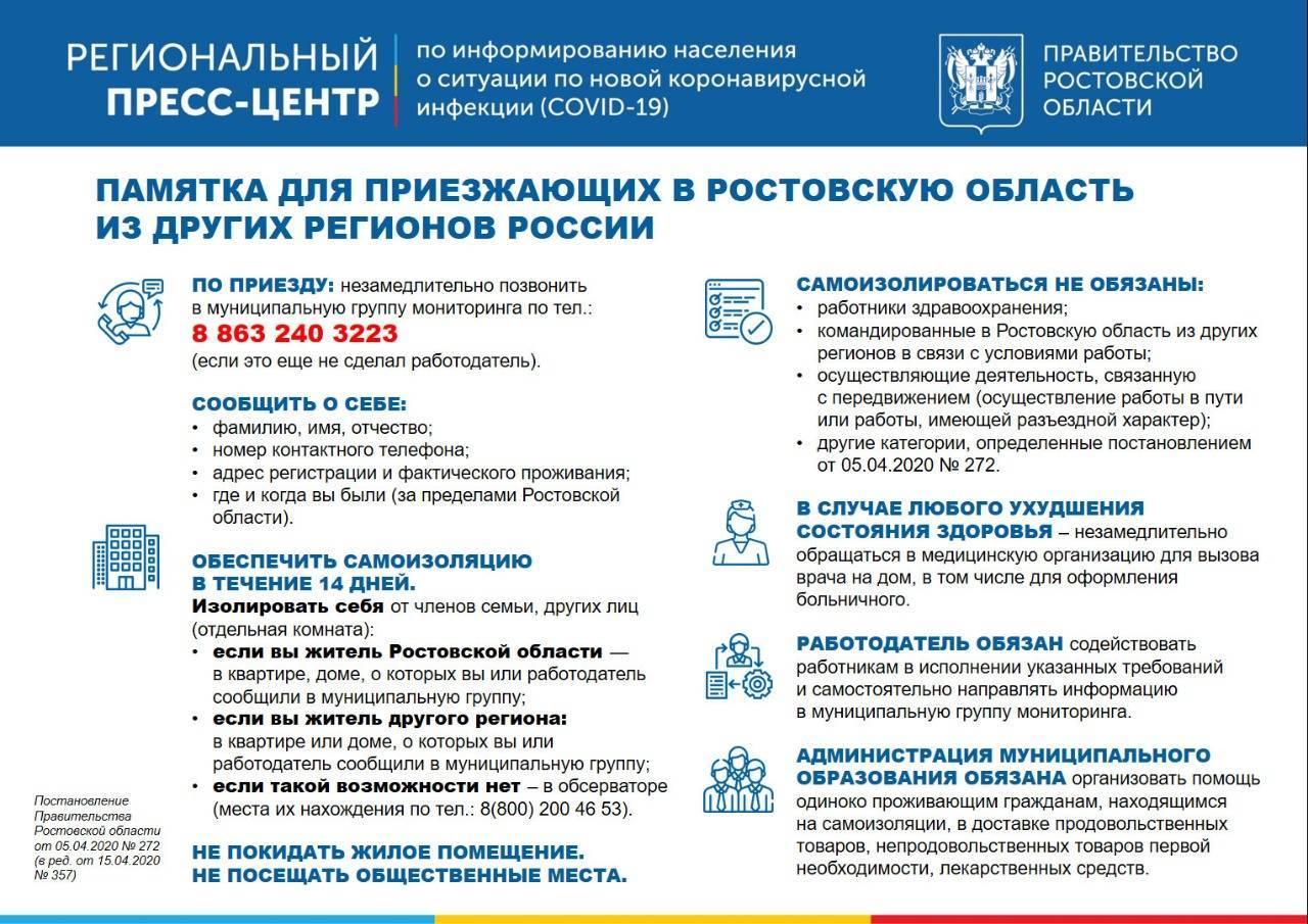 Клещи в ростовской области