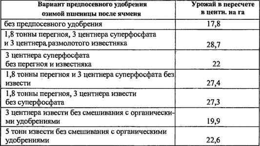 """Рубрика """"сельхоз вредители"""""""