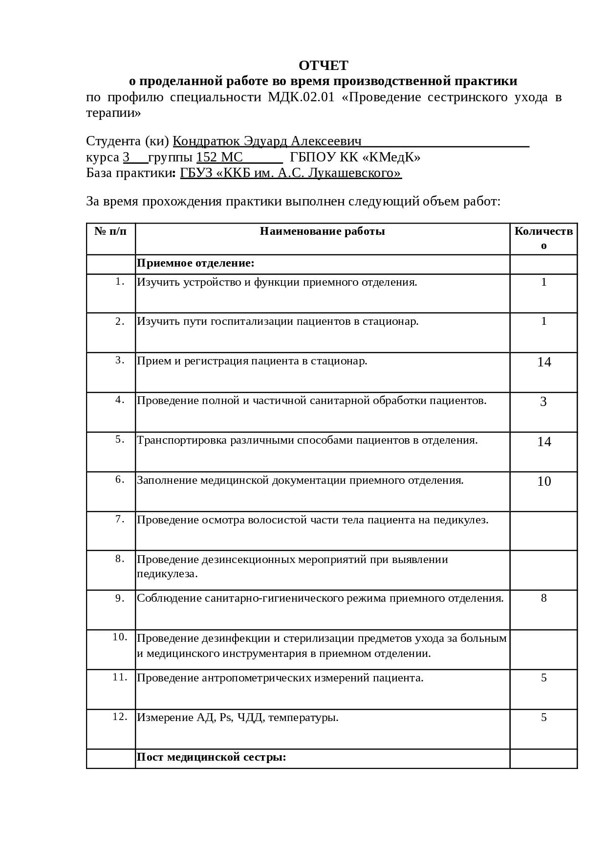 Алгоритм обработки пациента при педикулезе