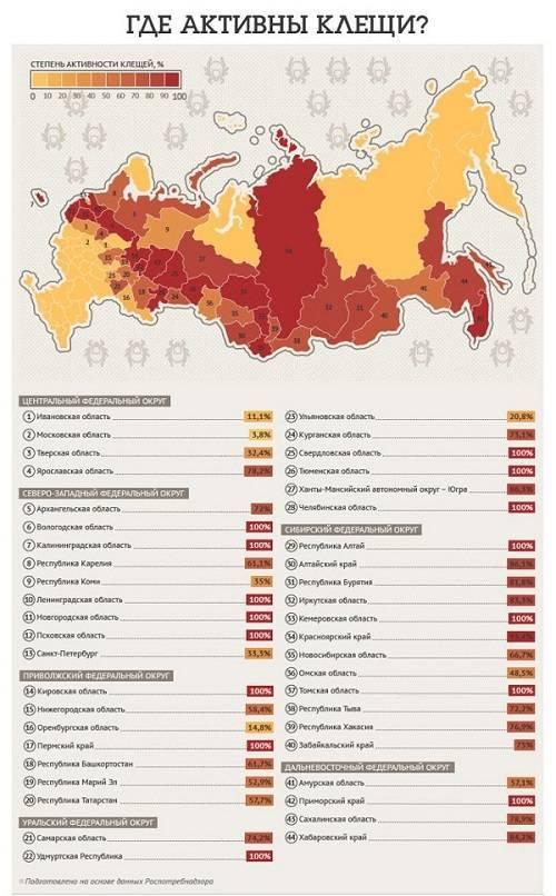 Клещи в подмосковье и москве в 2019 году