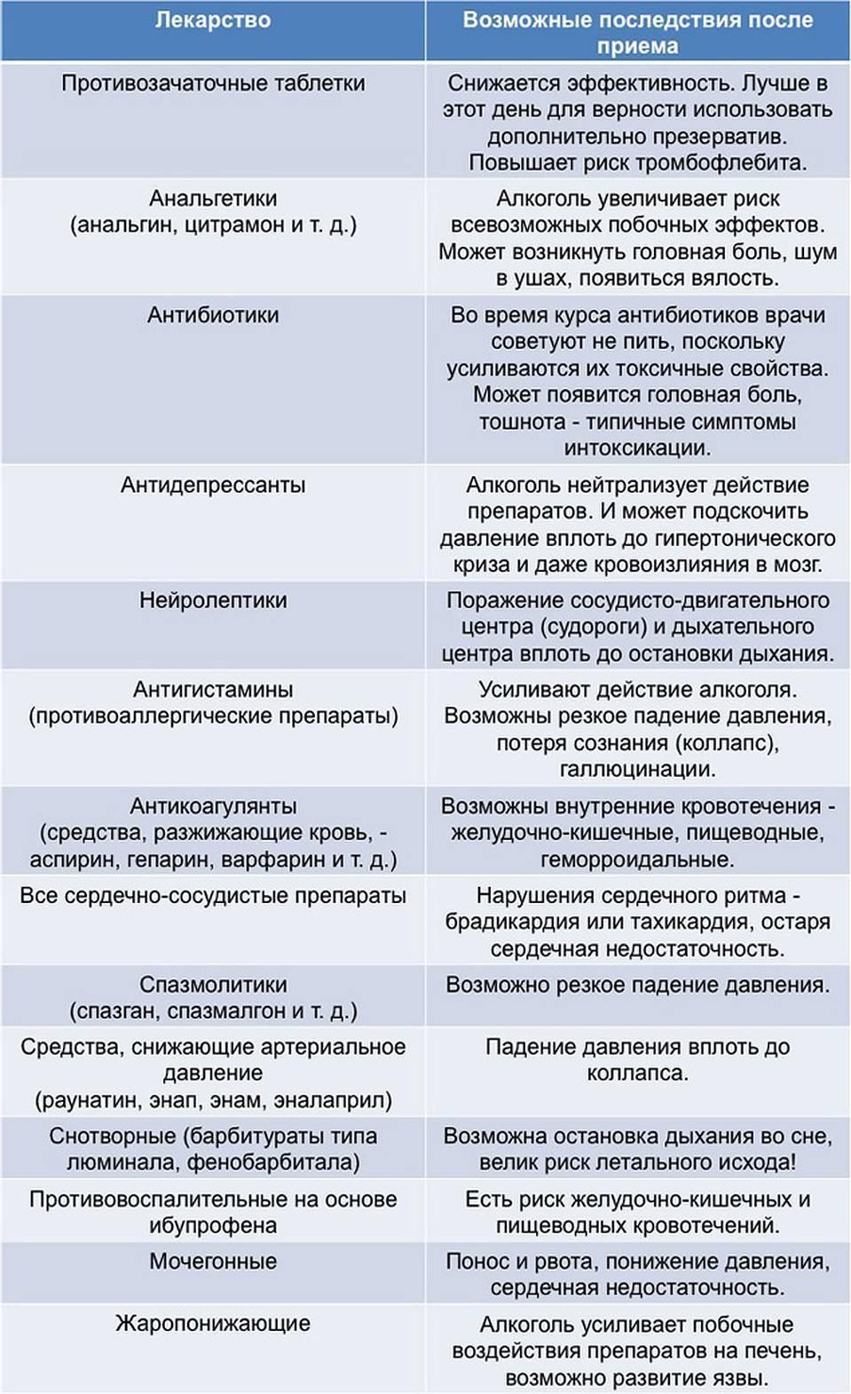 Обзор лучших препаратов от тли