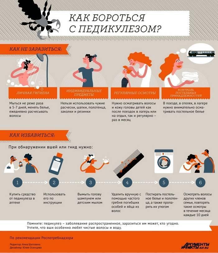 Педикулен ультра от вшей и гнид: отзывы, инструкция